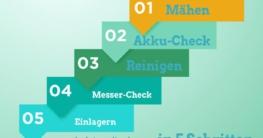 Infografik Mähroboter winterfest machen (depositphotos.com)